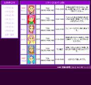 日付別出勤表画面(パソコン用))